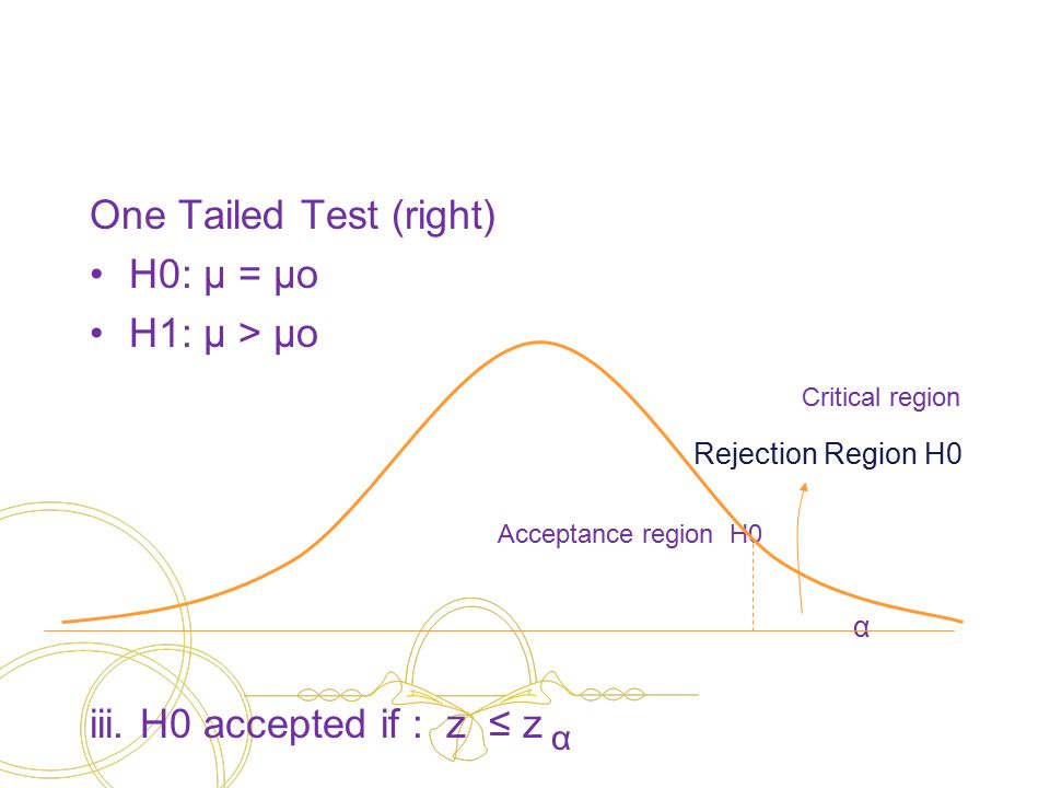 One Tailed Test (right) H0: μ = μo H1: μ > μo Critical region Rejection Region H0 Acceptance region H0 α iii.