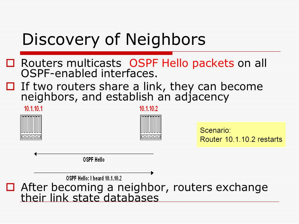 Discovery of Neighbors  Routers multicasts OSPF Hello packets on all OSPF-enabled interfaces.