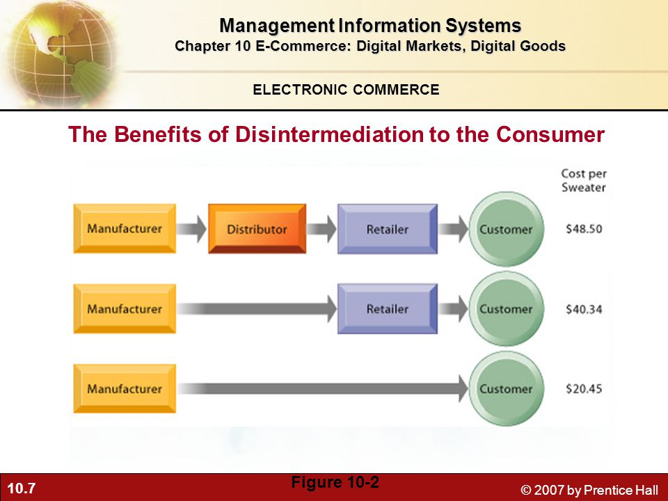10.7 © 2007 by Prentice Hall The Benefits of Disintermediation to the Consumer Figure 10-2 ELECTRONIC COMMERCE Management Information Systems Chapter