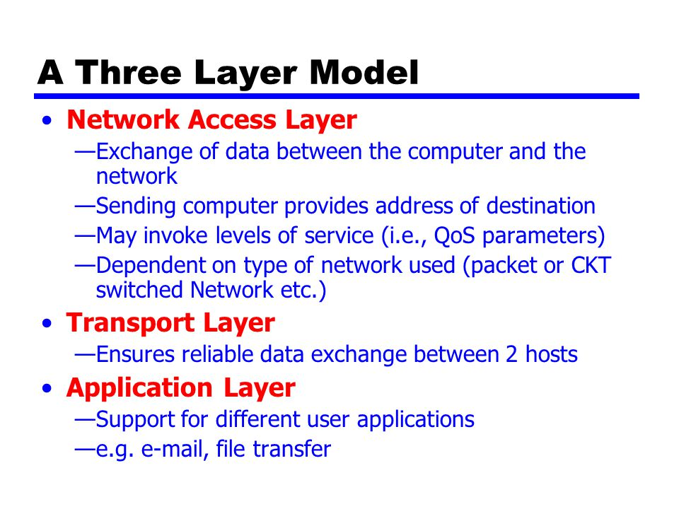 A Three Layer Model Network Access Layer —Exchange of data between the computer and the network —Sending computer provides address of destination —May invoke levels of service (i.e., QoS parameters) —Dependent on type of network used (packet or CKT switched Network etc.) Transport Layer —Ensures reliable data exchange between 2 hosts Application Layer —Support for different user applications —e.g.