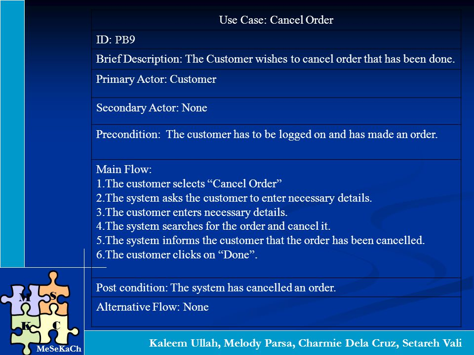 Kaleem Ullah, Melody Parsa, Charmie Dela Cruz, Setareh Vali S C K M Use Case: Cancel Order ID: PB 9 Brief Description: The Customer wishes to cancel order that has been done.