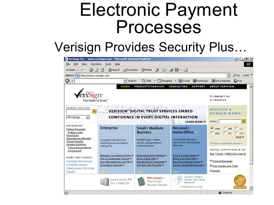 Verisign Provides Security Plus… Electronic Payment Processes
