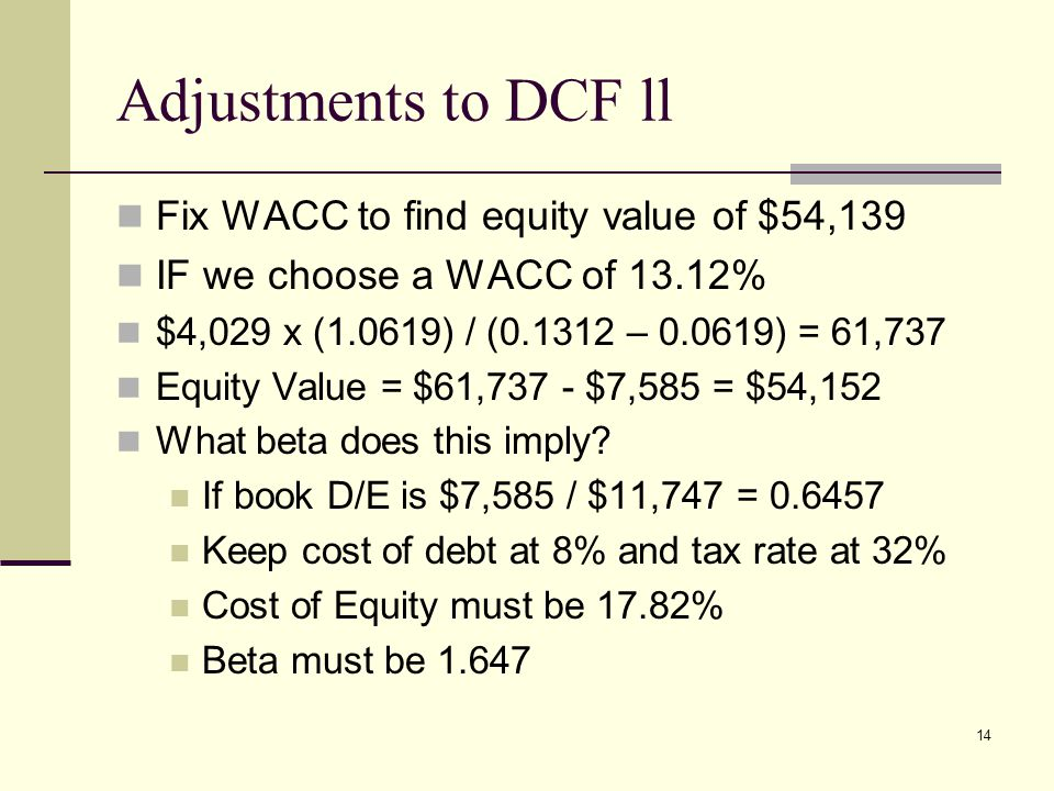 14 Adjustments to DCF ll Fix WACC to find equity value of $54,139 IF we choose a WACC of 13.12% $4,029 x (1.0619) / ( – ) = 61,737 Equity Value = $61,737 - $7,585 = $54,152 What beta does this imply.