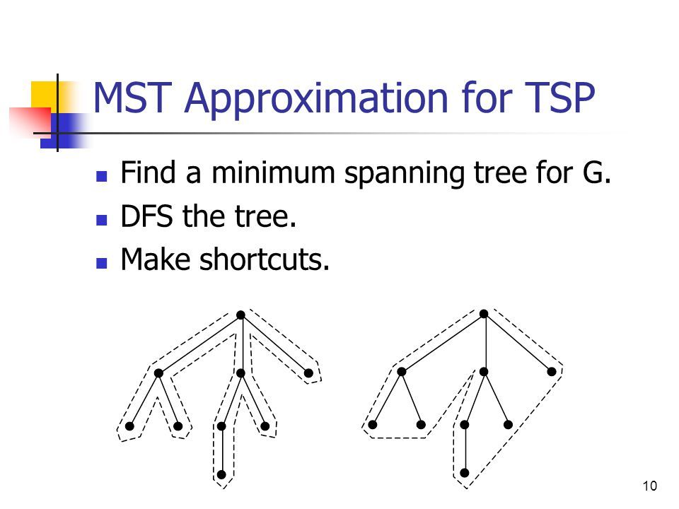 10 MST Approximation for TSP Find a minimum spanning tree for G. DFS the tree. Make shortcuts.