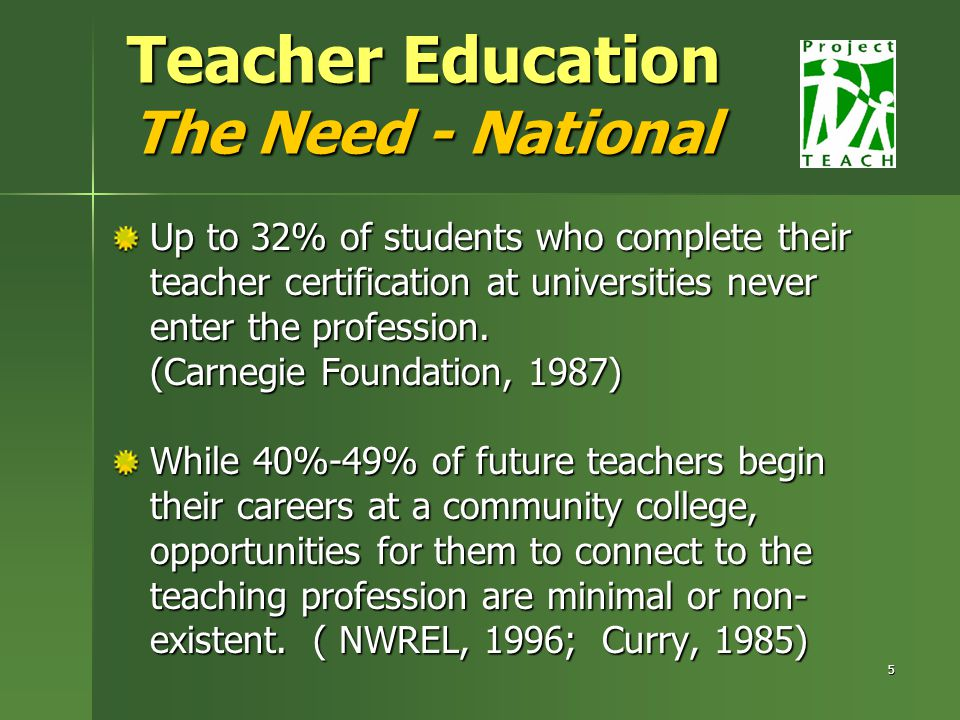5 Teacher Education The Need - National Up to 32% of students who complete their teacher certification at universities never enter the profession.