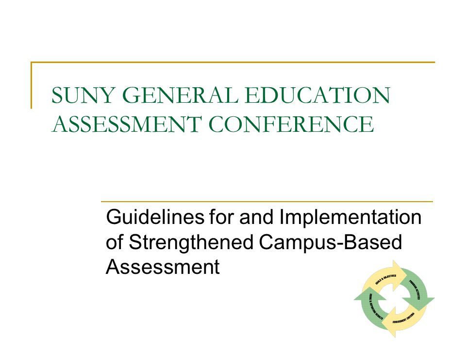 SUNY GENERAL EDUCATION ASSESSMENT CONFERENCE Guidelines for and Implementation of Strengthened Campus-Based Assessment