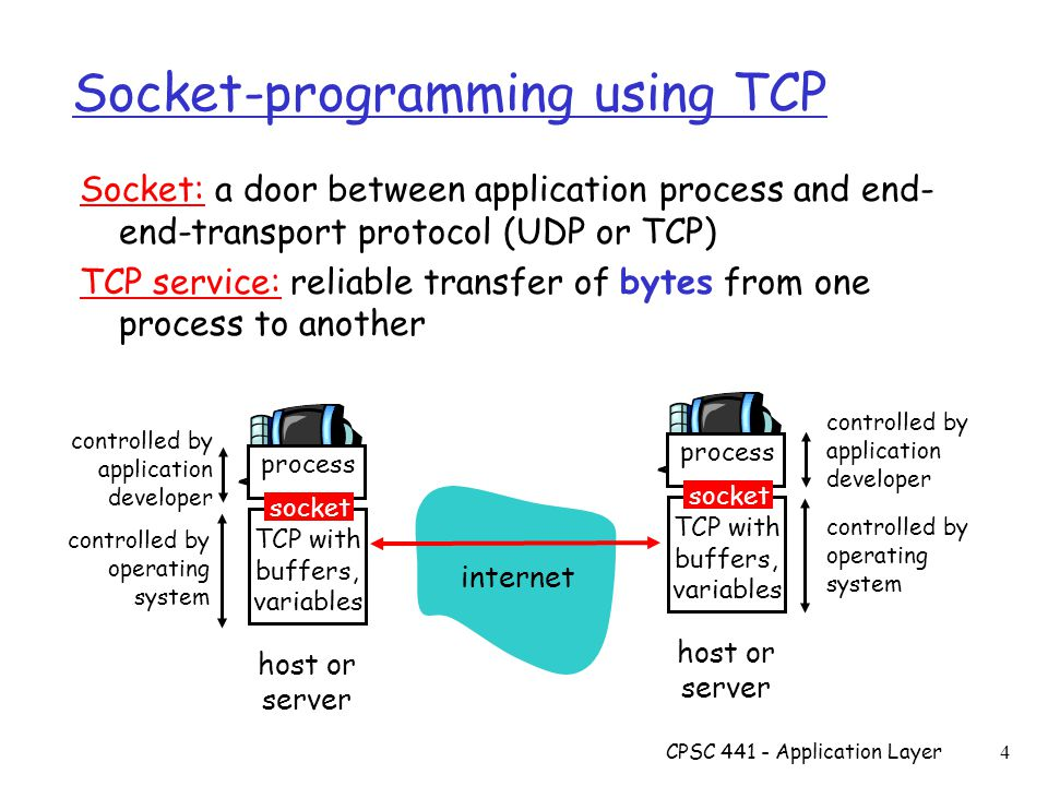 CPSC Application Layer 4 Socket-programming using TCP Socket: a door between application process and end- end-transport protocol (UDP or TCP) TCP service: reliable transfer of bytes from one process to another process TCP with buffers, variables socket controlled by application developer controlled by operating system host or server process TCP with buffers, variables socket controlled by application developer controlled by operating system host or server internet