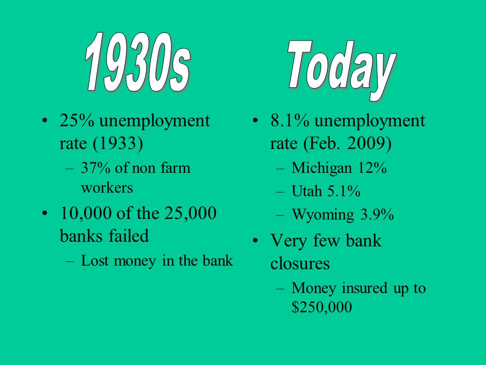25% unemployment rate (1933) –37% of non farm workers 10,000 of the 25,000 banks failed –Lost money in the bank 8.1% unemployment rate (Feb.