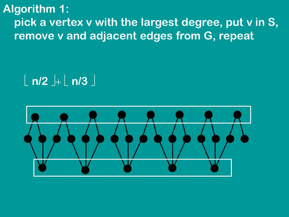 Algorithm 1: pick a vertex v with the largest degree, put v in S, remove v and adjacent edges from G, repeat  n/2  n/3 