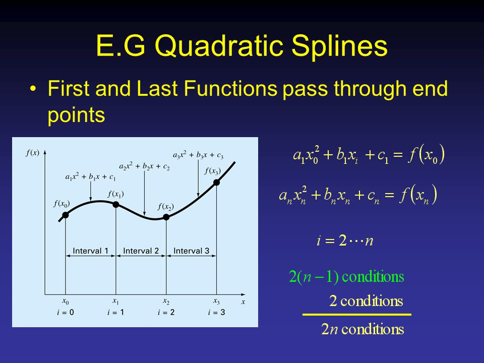E.G Quadratic Splines First and Last Functions pass through end points