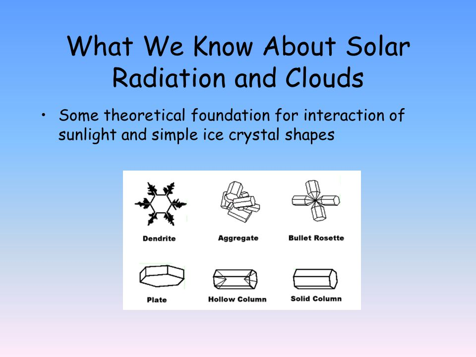What We Know About Solar Radiation and Clouds Some theoretical foundation for interaction of sunlight and simple ice crystal shapes