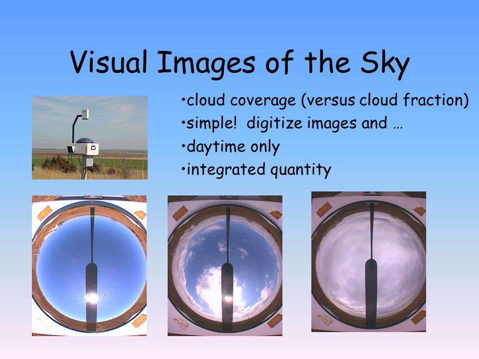 Visual Images of the Sky cloud coverage (versus cloud fraction) simple.