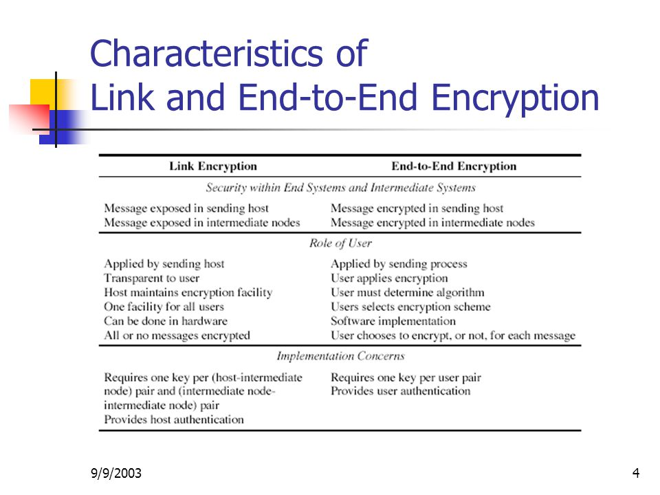 9/9/20034 Characteristics of Link and End-to-End Encryption