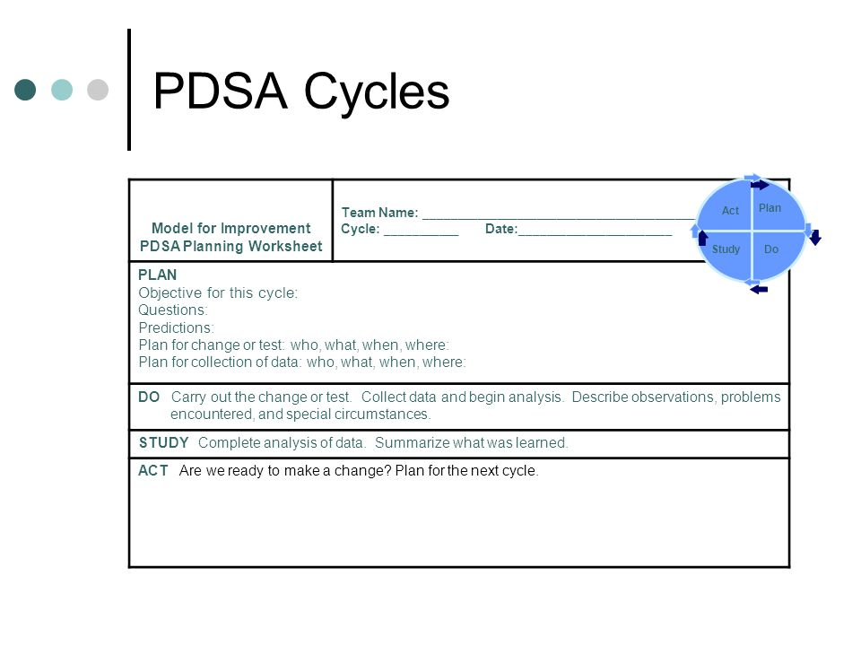 PDSA Cycles Kyrie Shomaker MD February 3 Features Smallscale – Change Plan Worksheet