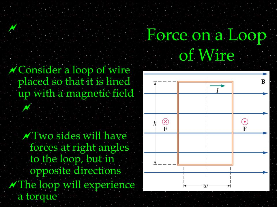 Force on a Loop of Wire   Consider a loop of wire placed so that it is lined up with a magnetic field   Two sides will have forces at right angles to the loop, but in opposite directions  The loop will experience a torque