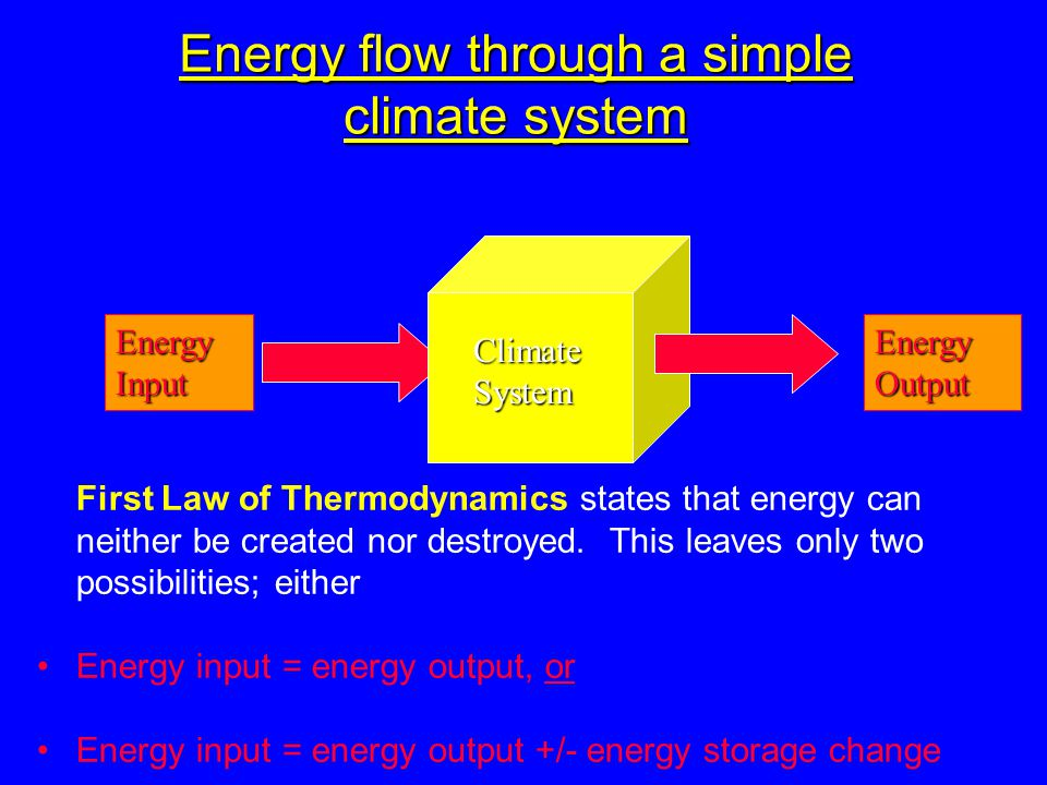 Energy flow through a simple climate system First Law of Thermodynamics states that energy can neither be created nor destroyed.