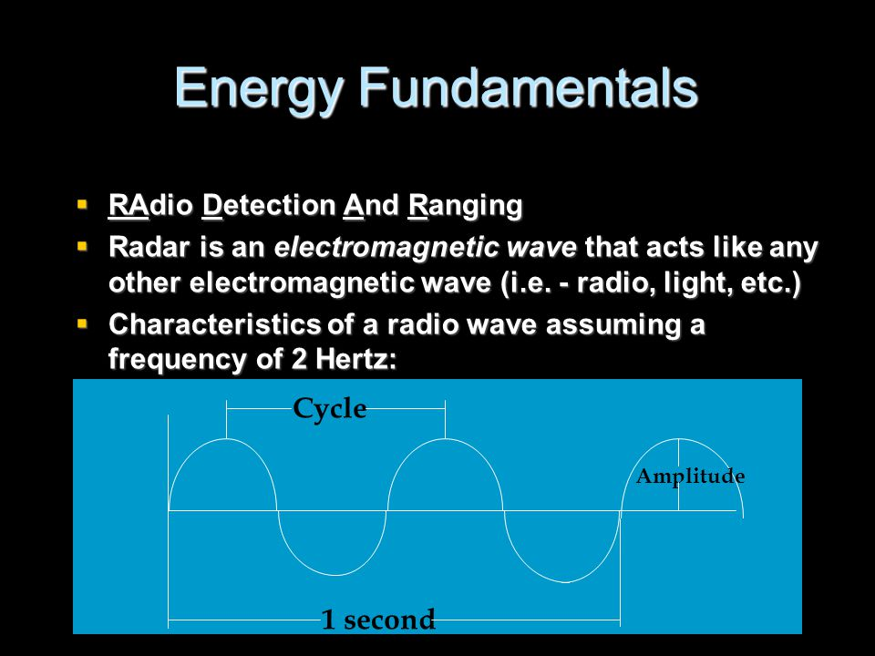 Learning Objectives (cont)  Know EM wave propagation principles such as reflection, refraction, diffraction, and ducting  Know the definition of sky, space, and ground waves