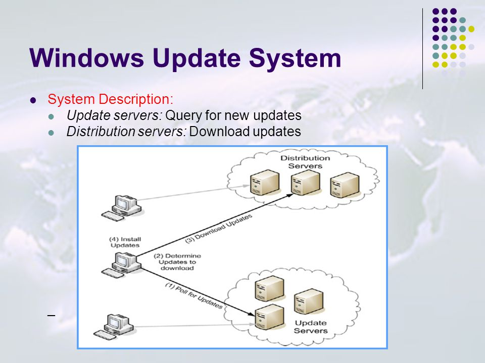 Windows Update System System Description: Update servers: Query for new updates Distribution servers: Download updates _