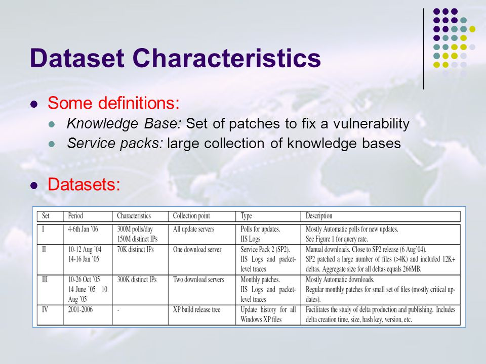 Dataset Characteristics Some definitions: Knowledge Base: Set of patches to fix a vulnerability Service packs: large collection of knowledge bases Datasets: _