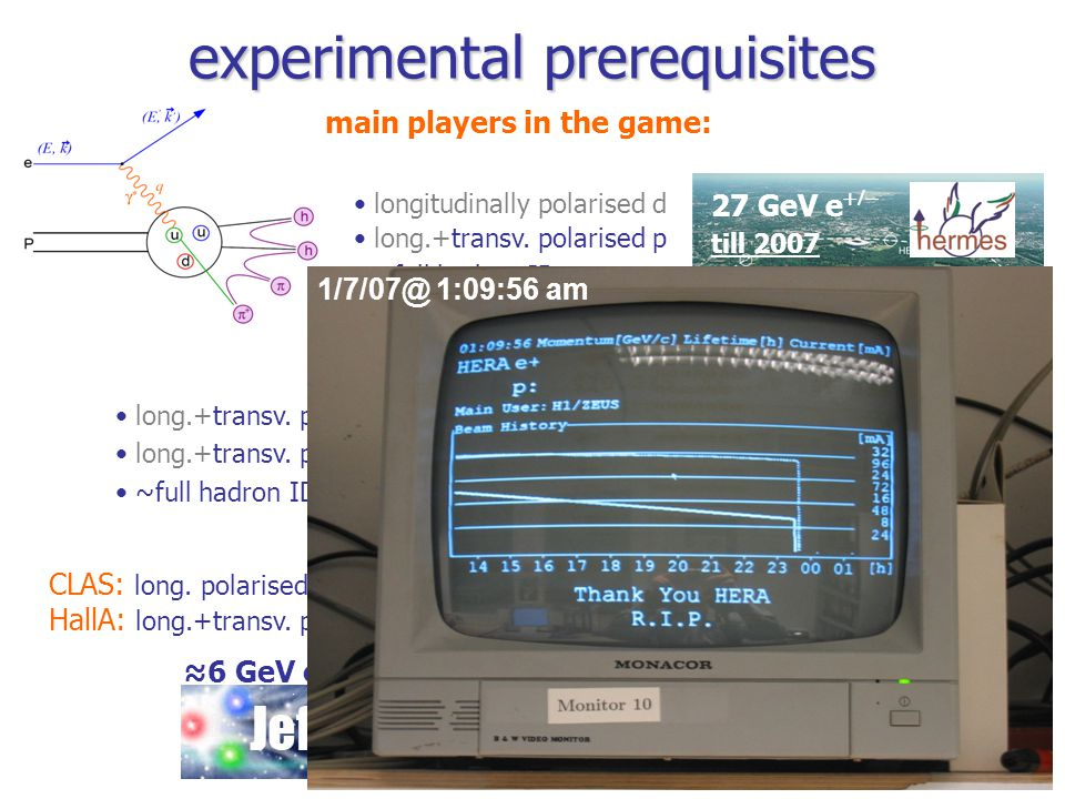 experimental prerequisites 190 GeV  ≈6 GeV e  27 GeV e  till 2007 HALL A longitudinally polarised d long.+transv.