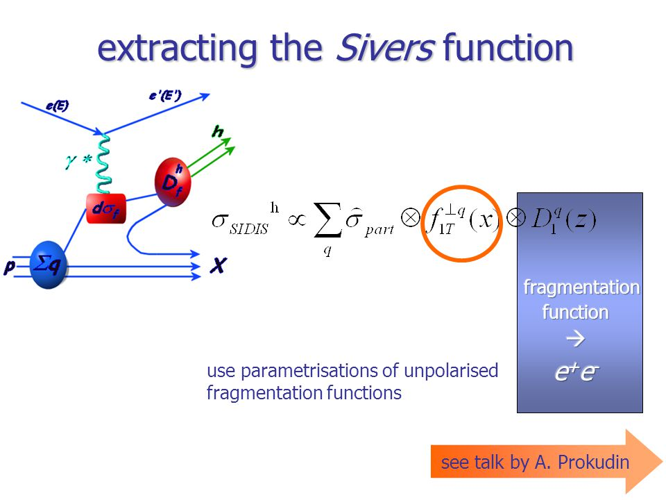 extracting the Sivers function extracting the Sivers function use parametrisations of unpolarised fragmentation functions see talk by A.