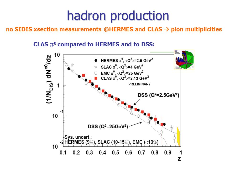 hadron production no SIDIS xsection and CLAS  pion multiplicities CLAS  0 compared to HERMES and to DSS: