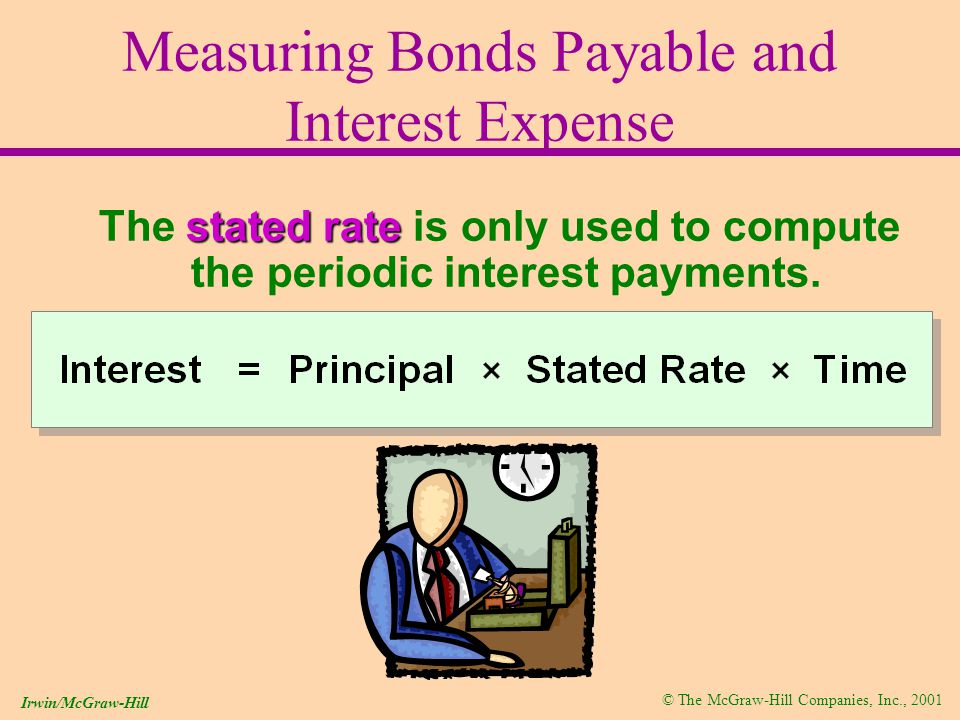© The McGraw-Hill Companies, Inc., 2001 Irwin/McGraw-Hill Measuring Bonds Payable and Interest Expense stated rate The stated rate is only used to compute the periodic interest payments.