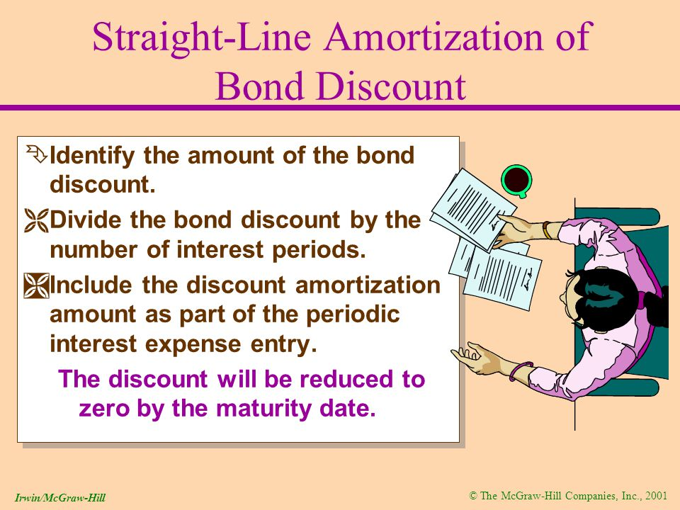 © The McGraw-Hill Companies, Inc., 2001 Irwin/McGraw-Hill Straight-Line Amortization of Bond Discount Ê Identify the amount of the bond discount.