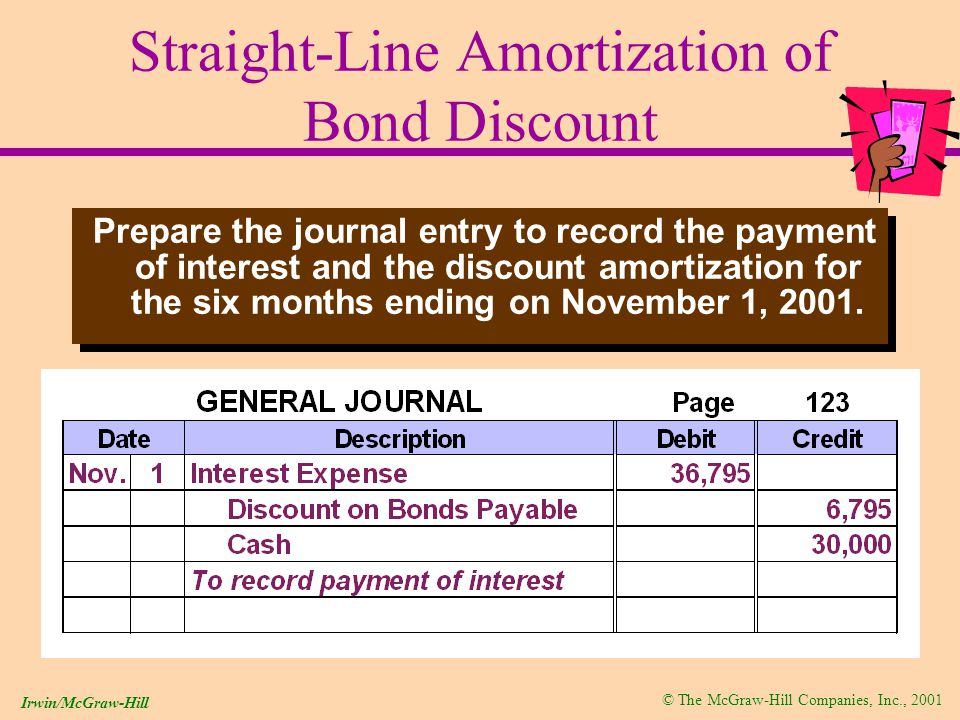 © The McGraw-Hill Companies, Inc., 2001 Irwin/McGraw-Hill Straight-Line Amortization of Bond Discount Prepare the journal entry to record the payment of interest and the discount amortization for the six months ending on November 1, 2001.