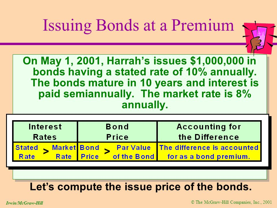 © The McGraw-Hill Companies, Inc., 2001 Irwin/McGraw-Hill On May 1, 2001, Harrah's issues $1,000,000 in bonds having a stated rate of 10% annually.