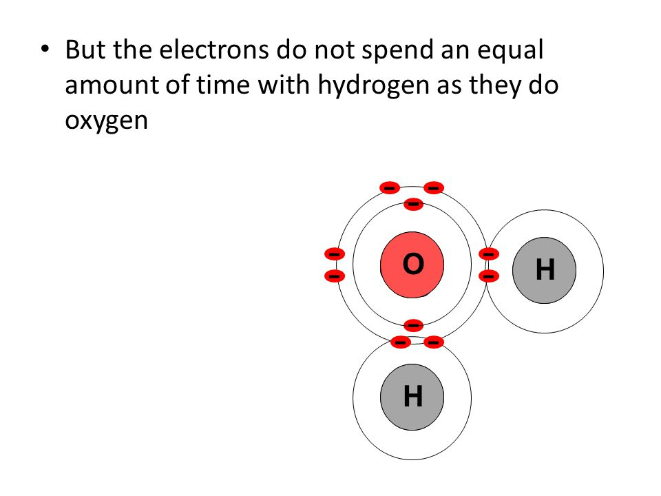 But the electrons do not spend an equal amount of time with hydrogen as they do oxygen O H H