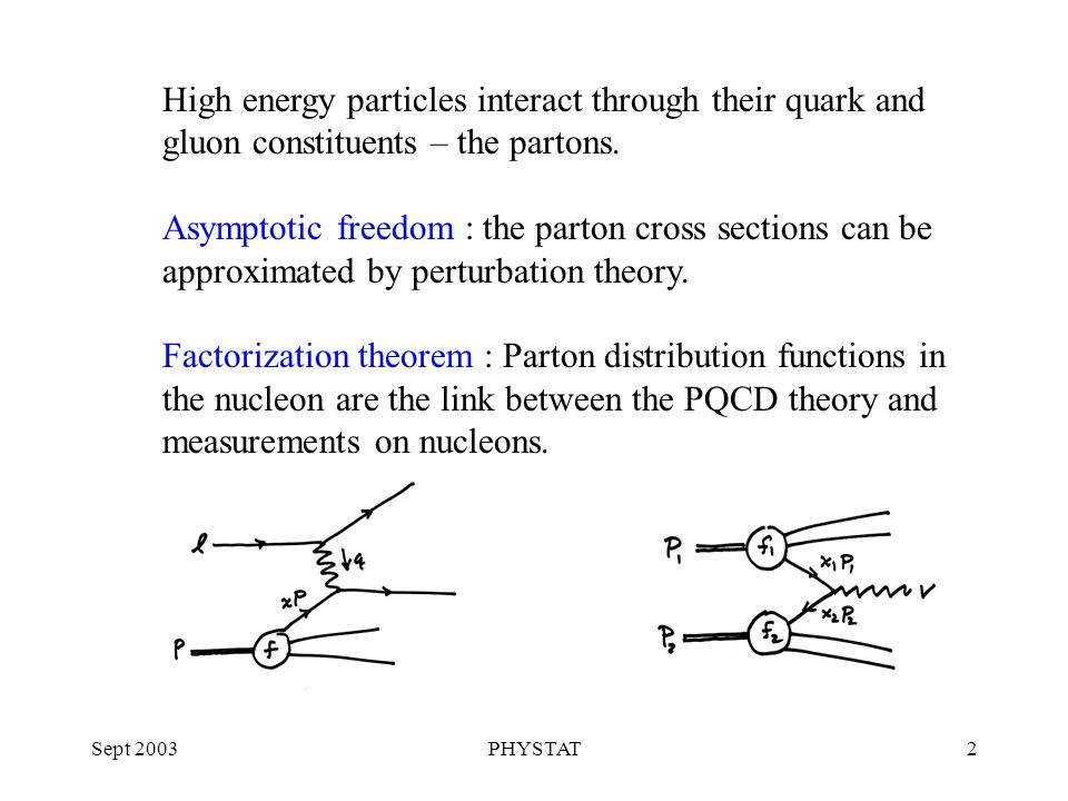 Sept 2003PHYSTAT2 High energy particles interact through their quark and gluon constituents – the partons.