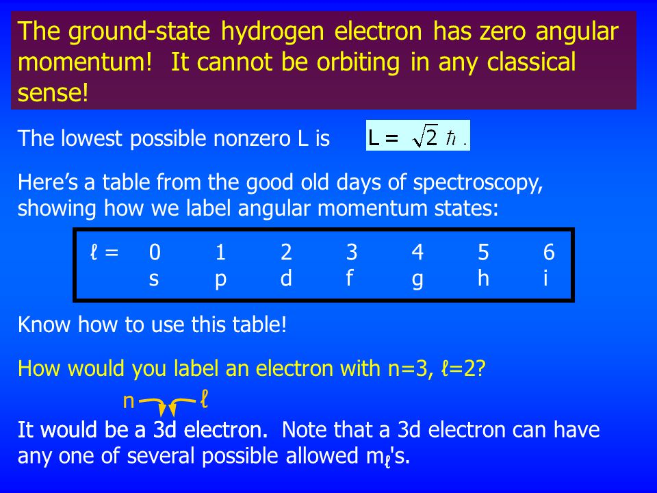 The ground-state hydrogen electron has zero angular momentum.