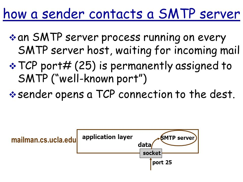 application layer SMTP server port 25 socket data how a sender contacts a SMTP server  an SMTP server process running on every SMTP server host, waiting for incoming mail  TCP port# (25) is permanently assigned to SMTP ( well-known port )  sender opens a TCP connection to the dest.