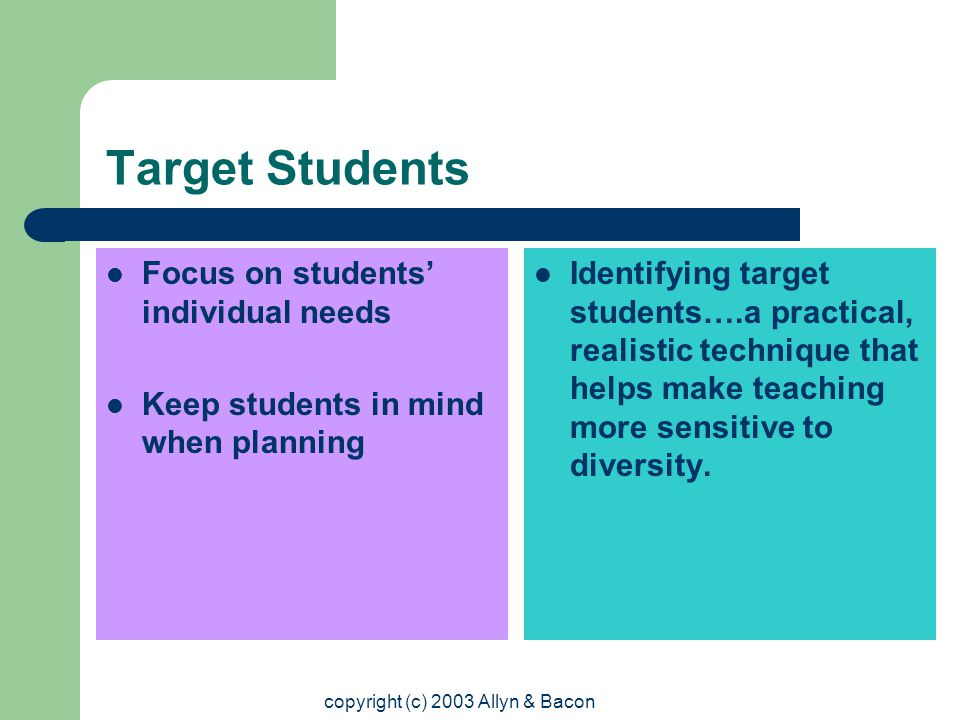 copyright (c) 2003 Allyn & Bacon Target Students Focus on students' individual needs Keep students in mind when planning Identifying target students….a practical, realistic technique that helps make teaching more sensitive to diversity.