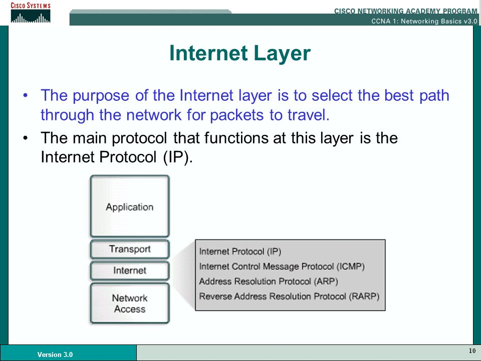 10 Version 3.0 Internet Layer The purpose of the Internet layer is to select the best path through the network for packets to travel.