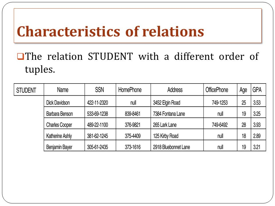 Characteristics of relations  The relation STUDENT with a different order of tuples.