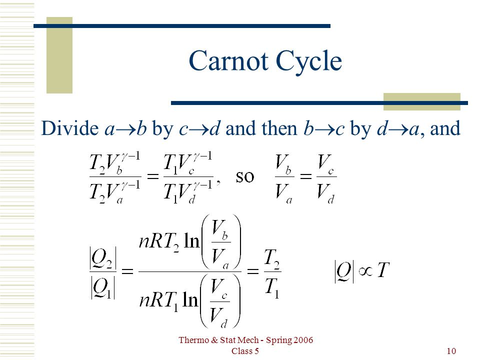 Thermo & Stat Mech - Spring 2006 Class 510 Carnot Cycle Divide a  b by c  d and then b  c by d  a, and