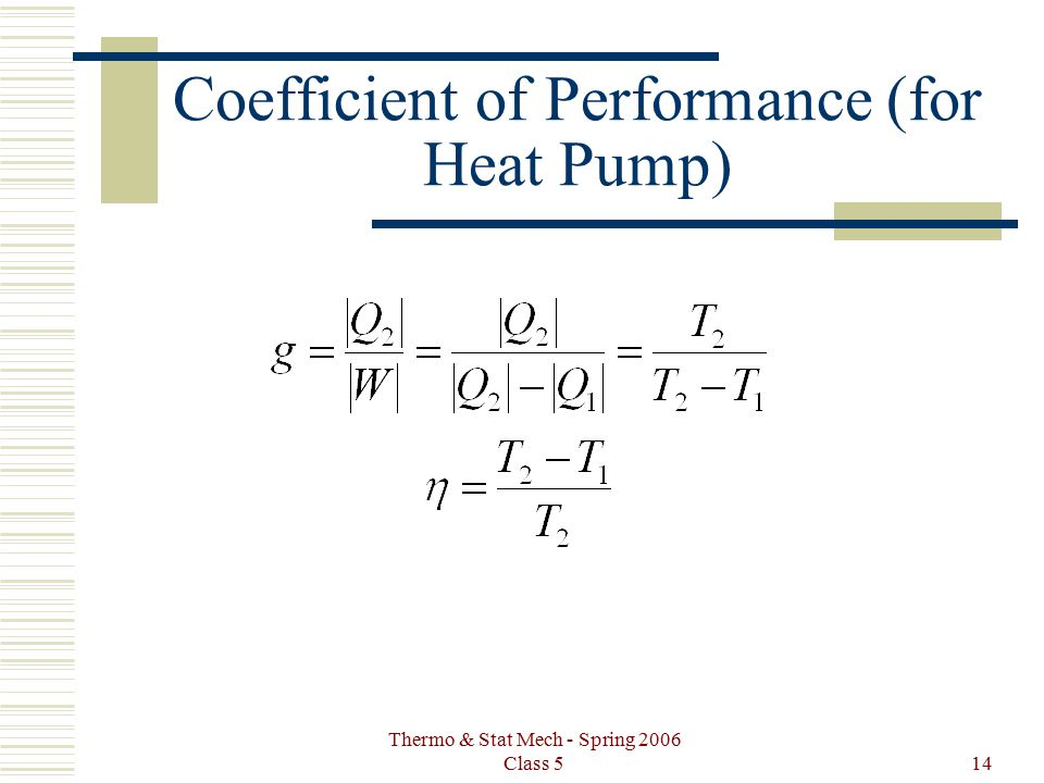 Thermo & Stat Mech - Spring 2006 Class 514 Coefficient of Performance (for Heat Pump)