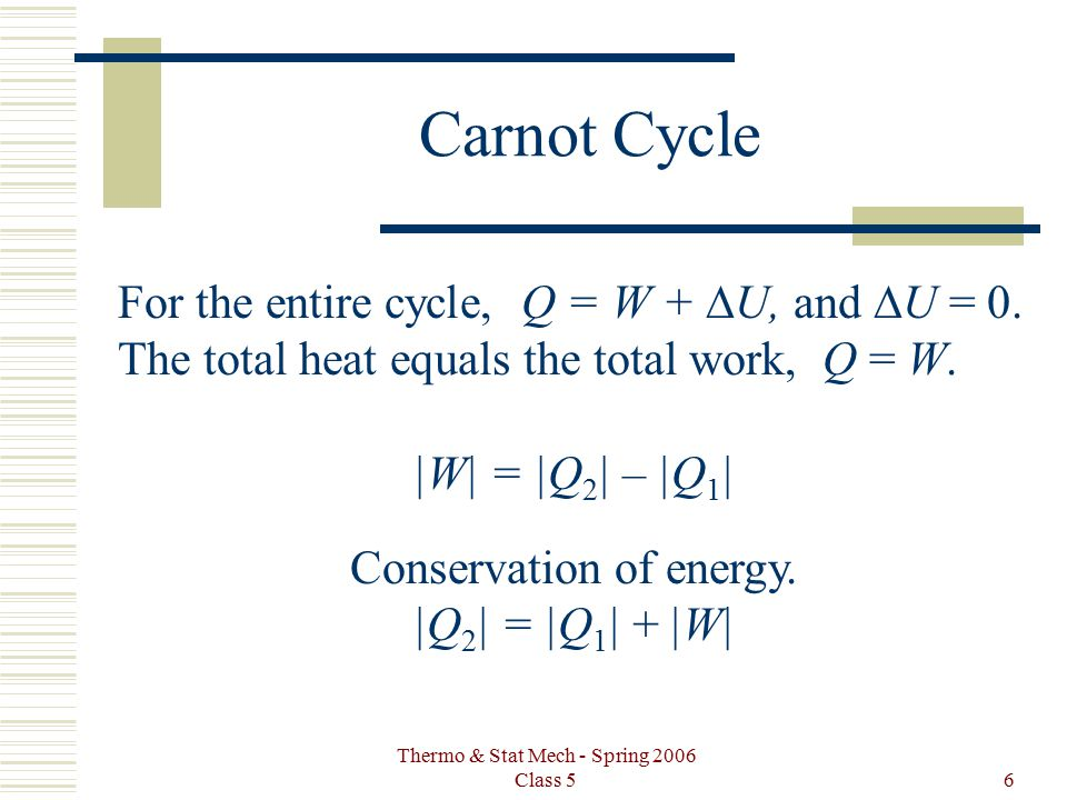 Thermo & Stat Mech - Spring 2006 Class 56 Carnot Cycle For the entire cycle, Q = W +  U, and  U = 0.