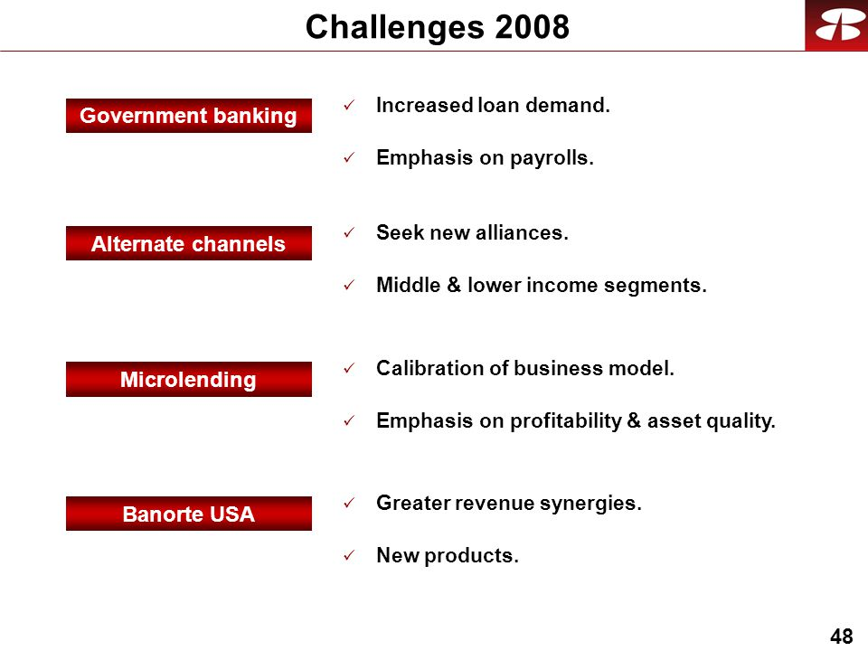 48 Challenges 2008 Banorte USA Microlending Alternate channels Greater revenue synergies.