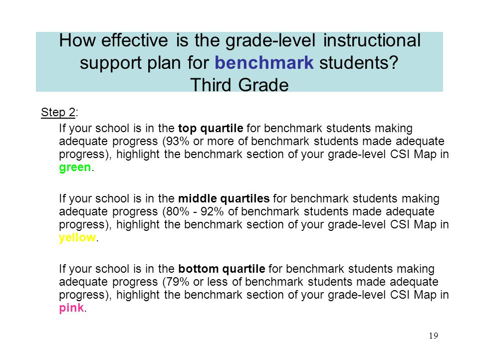 18 How effective is the grade-level instructional support plan for benchmark students.