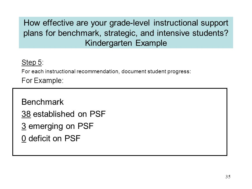 34 How effective are your grade-level instructional support plans for benchmark, strategic, and intensive students.