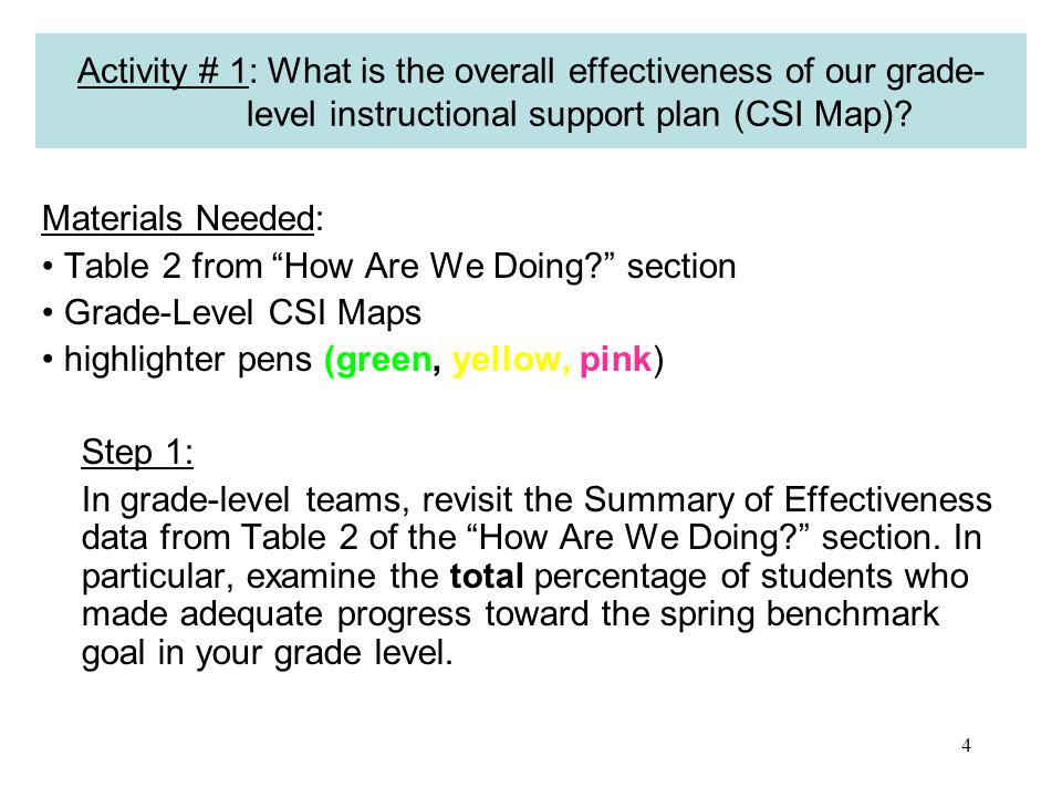 3  What is the overall effectiveness of our grade-level instructional support plan (CSI Map).