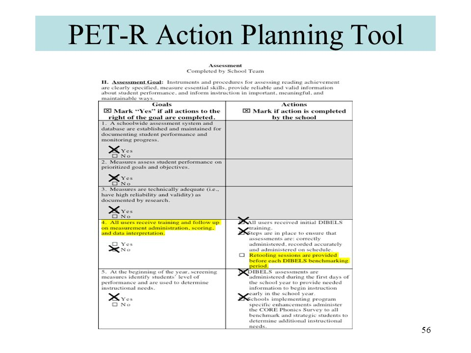 55 PET-R Action Planning Tool: What actions are necessary to achieve our schoolwide beginning reading goals.