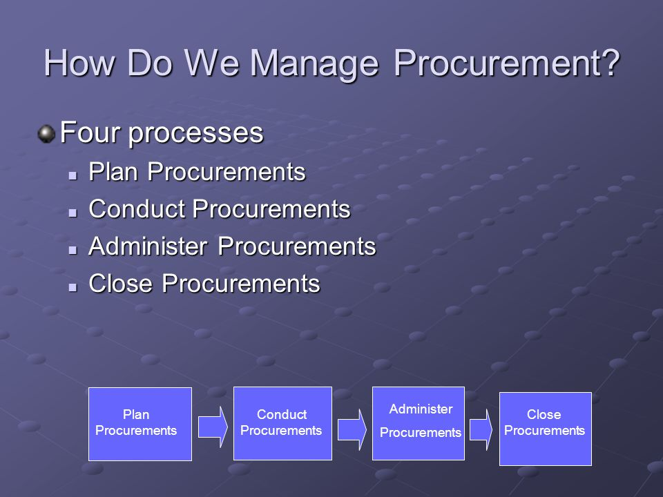 How Do We Manage Procurement.