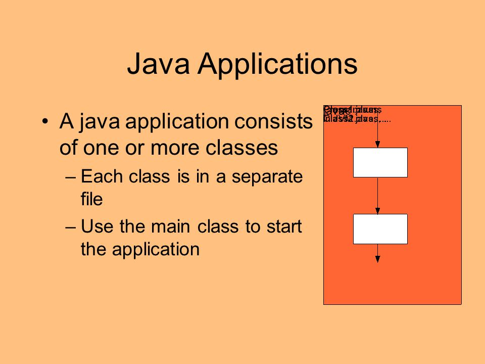 Java Applications A java application consists of one or more classes –Each class is in a separate file –Use the main class to start the application