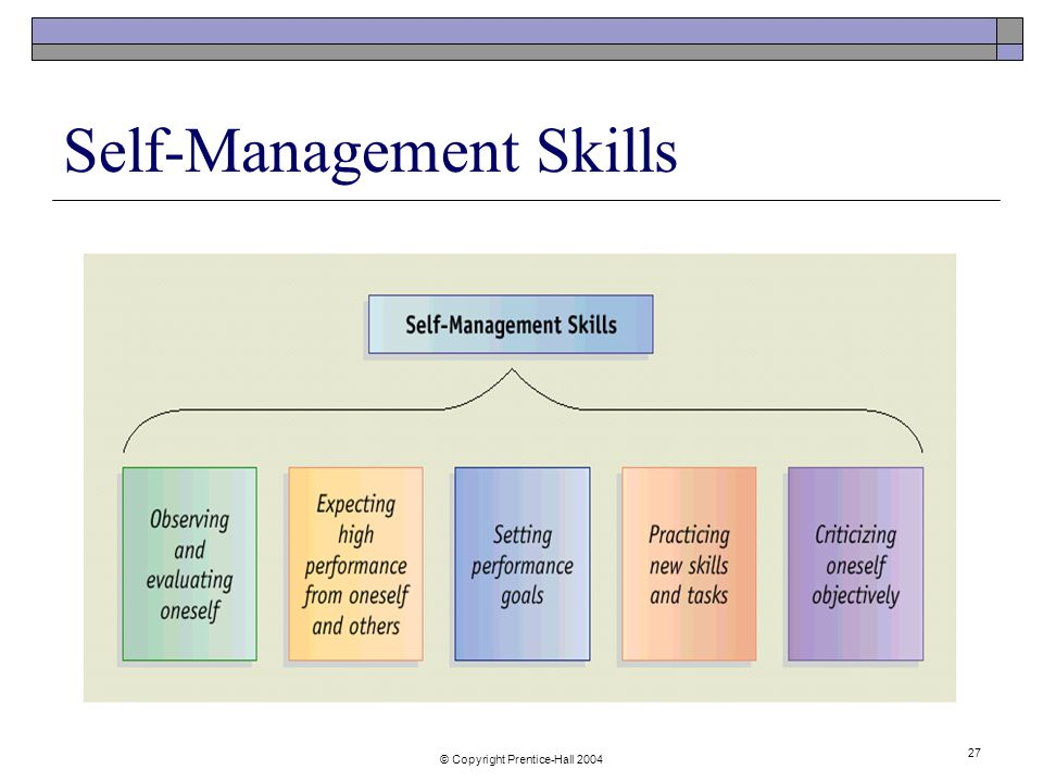 © Copyright Prentice-Hall Self-Management Skills