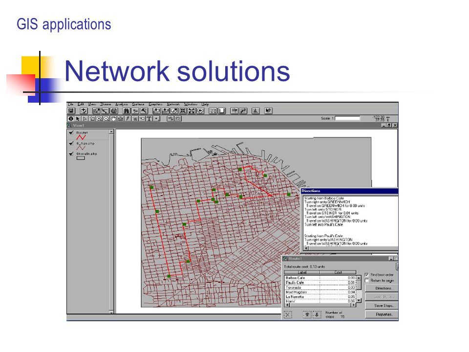 Network solutions GIS applications