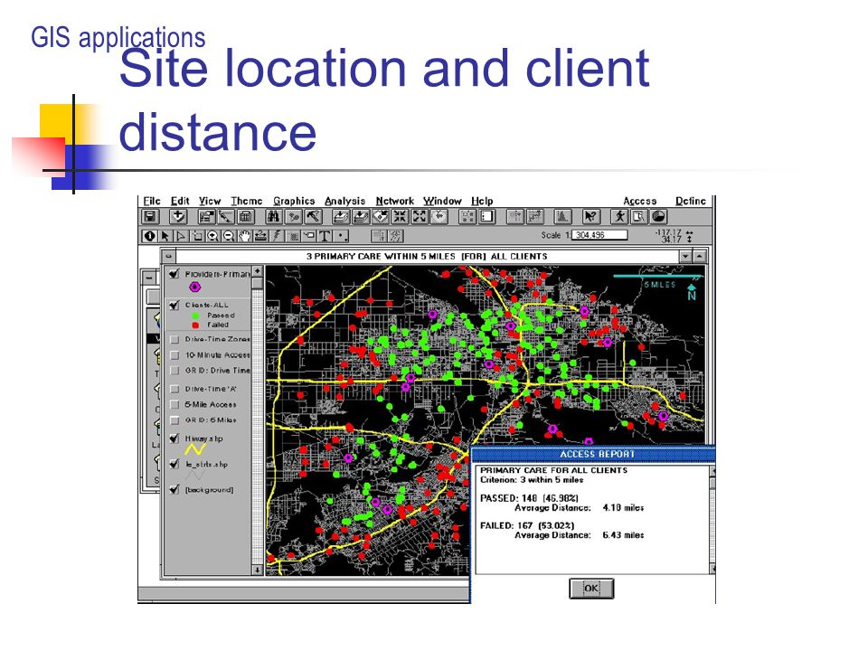 Site location and client distance GIS applications